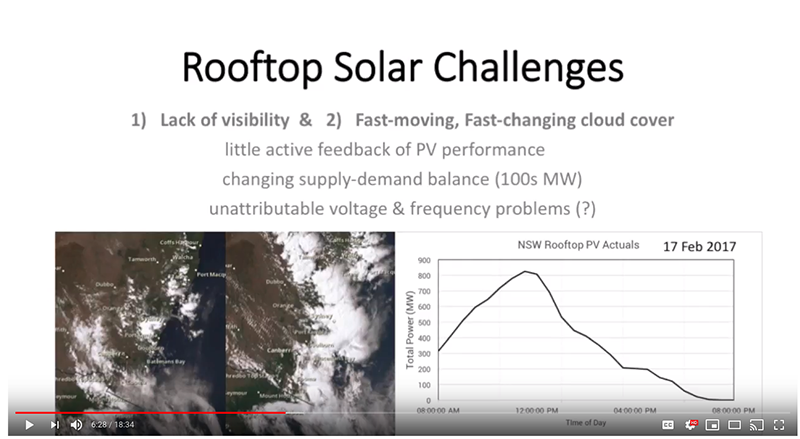 Solar Forecasting for Energy Storage and Electricity Networks