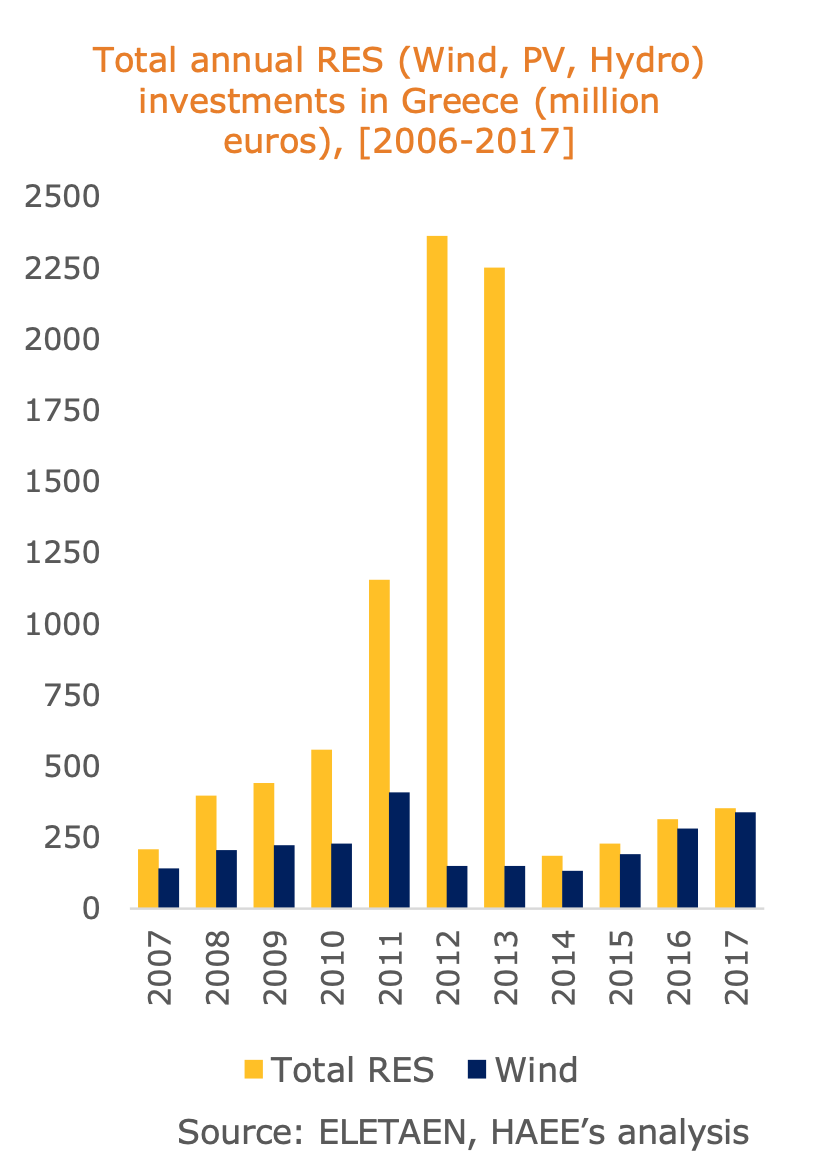 greek-energy-market-solar-power.png