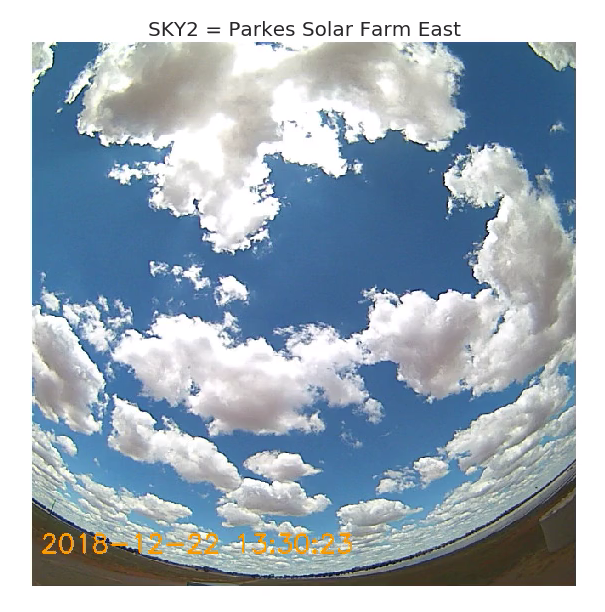 Self Forecasting for Eight Australian Solar Farms